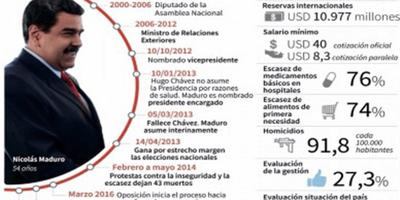 """EL PARLAMENTO VENEZOLANO DECLARÓ A MADURO EN """"ABANDONO DE CARGO"""" POR GRAVE CRISIS"""