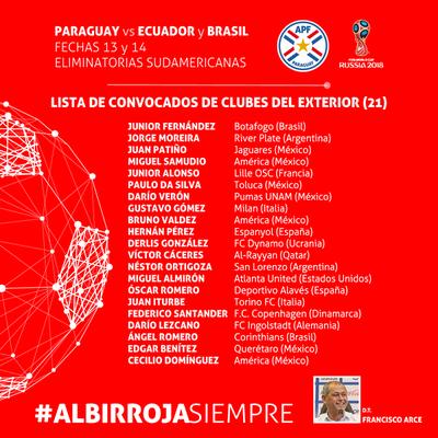 21 convocados de clubes del exterior para nuevo combo de eliminatorias