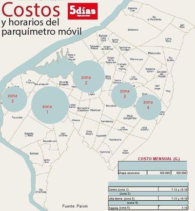 Asunción estará rodeada otra vez por parquímetros
