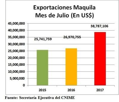 Los números del Paraguay real
