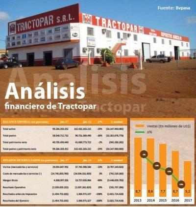 Según la Bolsa de Asunción, Tractopar vio caer sus ventar en un 23%