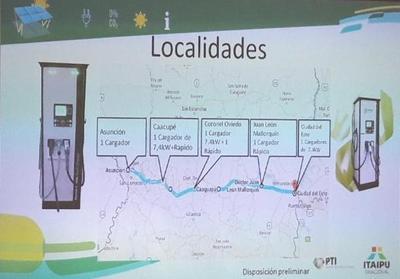 """Paraguay tendrá su primera """"ruta verde"""" que conectará Asunción con Cuidad del Este"""