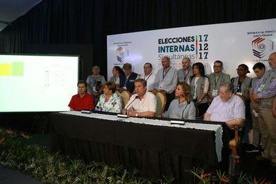 "Jaime Bestard: ""La conducta cívica del pueblo paraguayo es ejemplar"""