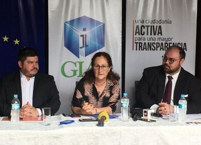A Marito y Alegre les falta transparencia, según estudio