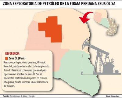 Perforan dos pozos petroleros en el Chaco con total hermetismo