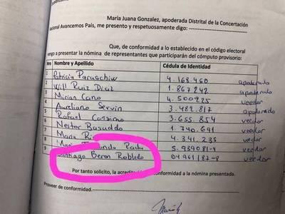 Partido de los Ferreiro con un veedor uruguayo en el juzgamiento de actas