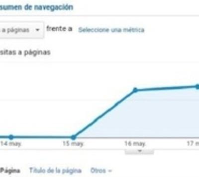 Récord de visitas a web de Catastro tras liberación de datos
