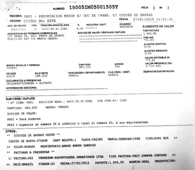 Aduaneros cometen irregularidades en perjuicio de empresa y ahora le multan G. 95 millones