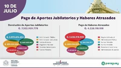 Hacienda pagará hoy devolución de aportes y haberes atrasados a 700 personas