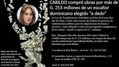 """Cabildo compró obras por más de G. 253 millones a artista Dominicano elegido """"a dedo"""""""