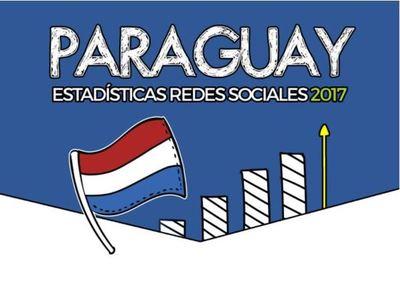 Estadísticas de las Redes Sociales en Paraguay 2017