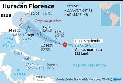 EE.UU. evacuará a 1 millón de personas por huracán Florence