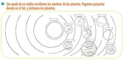Cada planeta tiene un nombre, ¿sabías por qué?