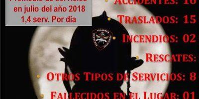 Bomberos de Villarrica con 100 servicios menos que el año pasado en septiembre