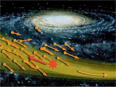 Un huracán de materia oscura viene rumbo a la Tierra