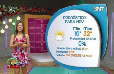 Pronóstico del tiempo