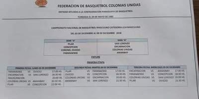 Básquetbol: U14 ya conoce a sus rivales para el Nacional