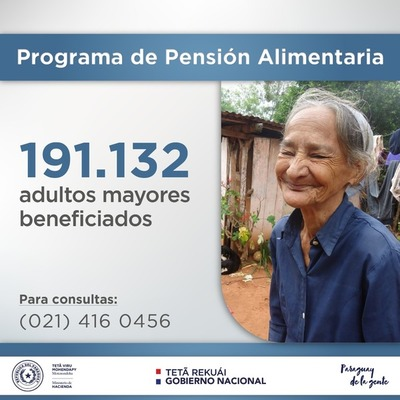 Estado brinda pensión alimentaria a 191.132 adultos mayores