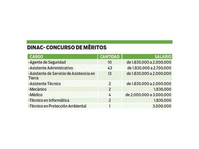 Ofrecen 77 puestos laborales en la DINAC