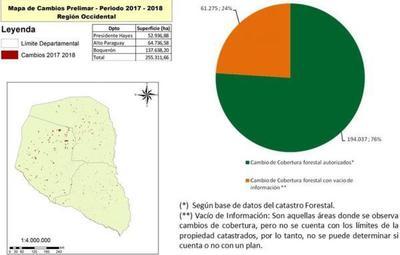 Primeros datos de monitoreo sobre uso de suelo del INFONA ayudarán en prevención de la deforestación