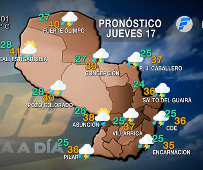Día con sensación térmica que superan los 40° en la región