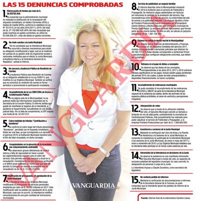 Dictamen de intervención prueba mal desempeño de Sandra Zacarías