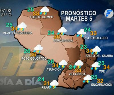 Día caluroso con ocasionales precipitaciones y tormentas eléctricas
