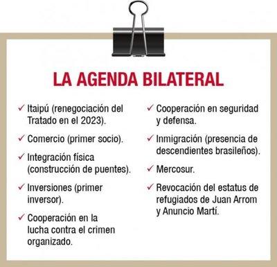Marito hablará con Bolsonaro de Itaipú, triple frontera y Arrom