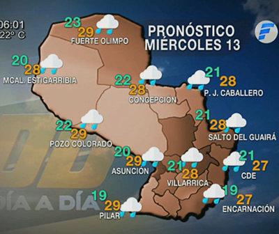 Jueves con precipitaciones dispersas, luego mejorando