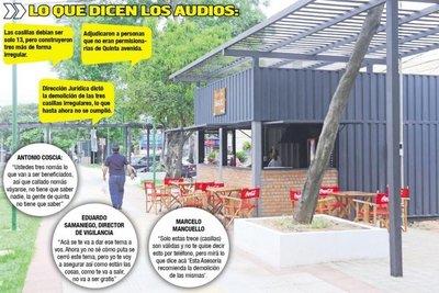 Municipalidad de Asunción denuncia coima en negociado de casillas de Quinta