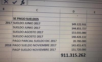 Intendente de Concepción pagó salarios y préstamos con la venta del puerto