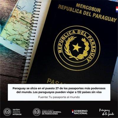 Paraguay en el puesto 27 de los pasaportes más poderosos del mundo