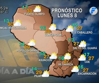 Jornadas con predominio del sol a nivel país