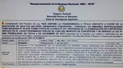 """Con excusa de """"armonizar"""", proyecto de Luis Urbieta pretende materializar despojo"""