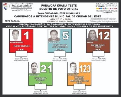 Divulgan modelo de boletín para elecciones en Ciudad del Este