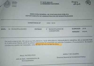 Municipalidad presenta informe a destiempo y Hacienda no transfiere recursos