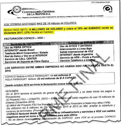 Copaco perdió G. 100.000 millones los dos últimos años, según datos