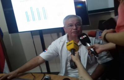 Semana Santa: Hospital de Trauma atendió a más de 1.400 pacientes