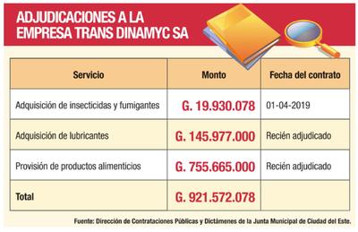 Trans Dinamyc S.A., la nueva firma favorita de la Municipalidad de CDE
