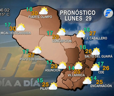 Hoy buen tiempo y mañana lluvias