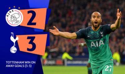 Tottenham elimina al Ajax y logra su pase a la final de la Champions League