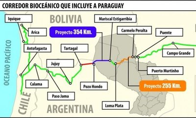 Logran financiamiento completo de la Ruta Bioceánica mediante bono internacional