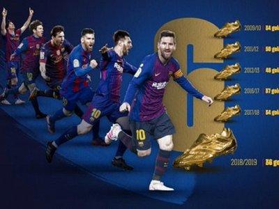 Messi gana su sexta Bota de Oro