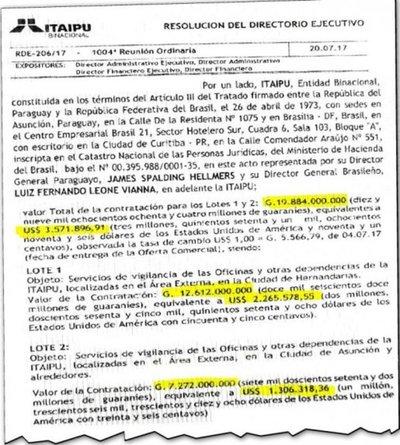 US$ 3 millones de Itaipú Binacional