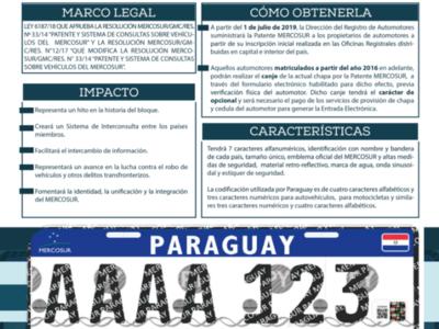 Chapas Mercosur serán implementadas desde julio
