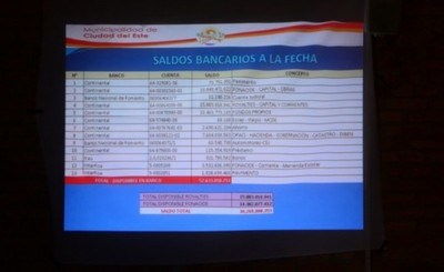 Deuda de la Municipalidad es mayor que su presupuesto anual