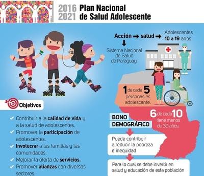 Profesionales de la salud serán instruidos en abordaje integral del adolescente