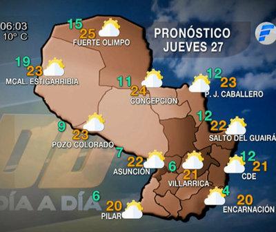 Rápido ascenso de las temperaturas desde mañana