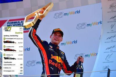 Verstappen remonta y gana en prueba polémica
