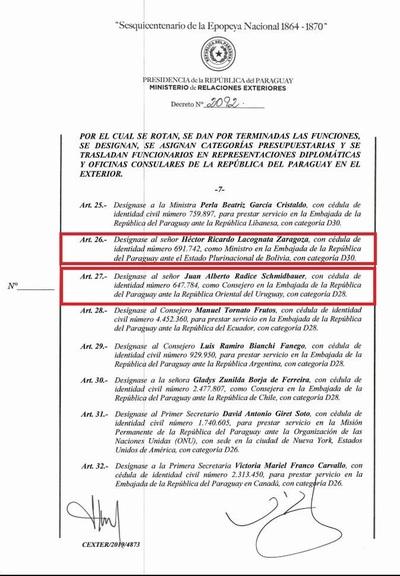 Excanciller con (ilegal) doble sueldo y liberal ligado a incendio y saqueo del Congreso, nombrados en embajadas
